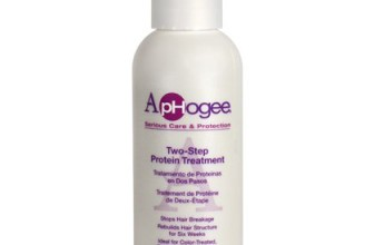 This Godsend Product Saved My Damaged Curly Hair